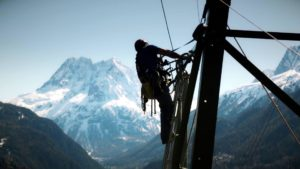 Swissgrid Operational Risk